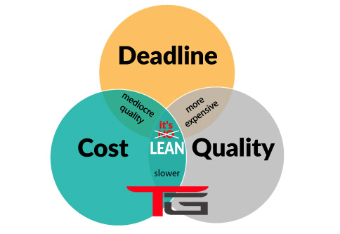 هزینه پایین و بیشترین کیفیت در مسیر بدنسازی